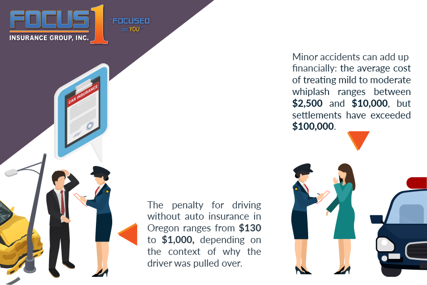 Car insurance facts for residents in Oregon - Focus1 Insurance Group